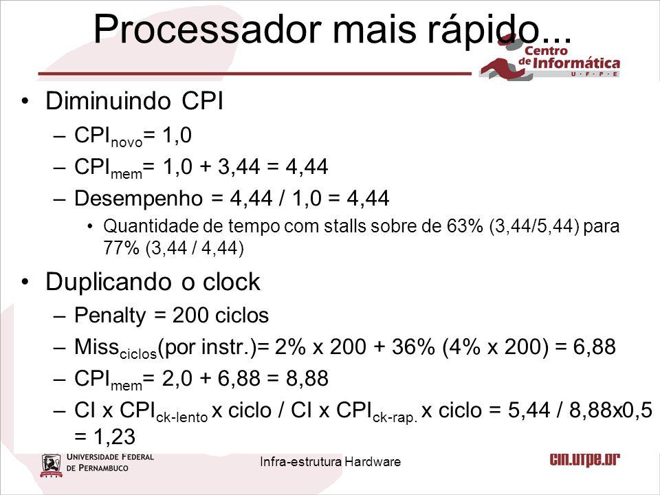 Processador mais rápido...