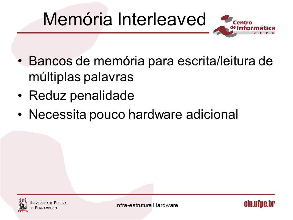 Infra-estrutura Hardware