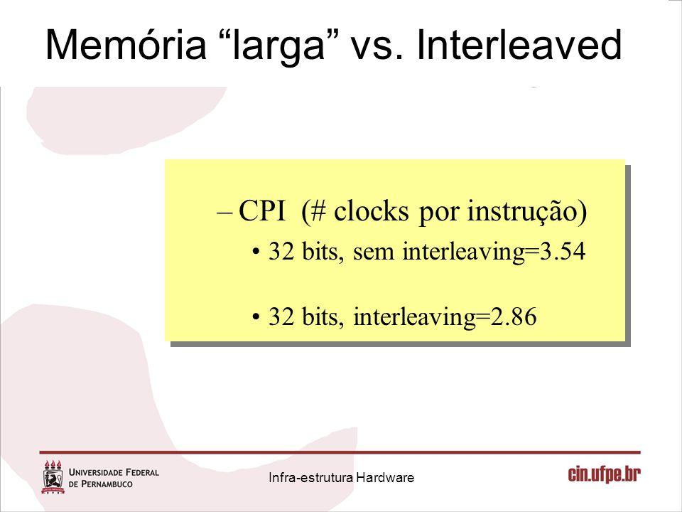 Memória larga vs. Interleaved