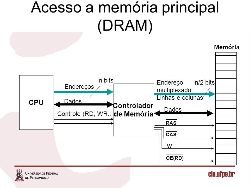 Acesso a memória principal (DRAM)