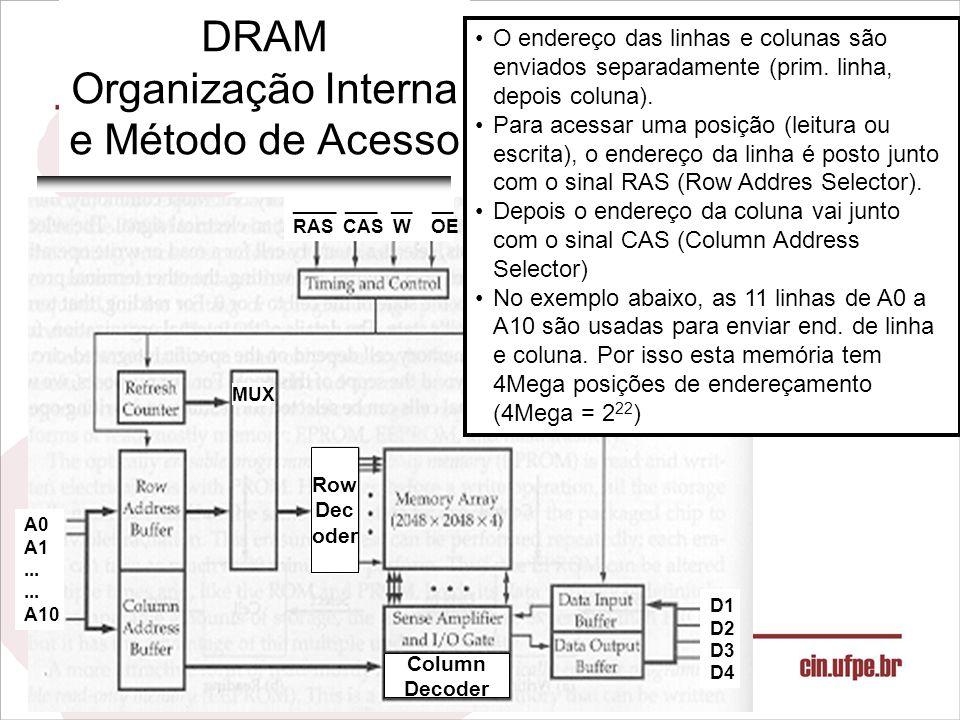 DRAM Organização Interna e Método de Acesso