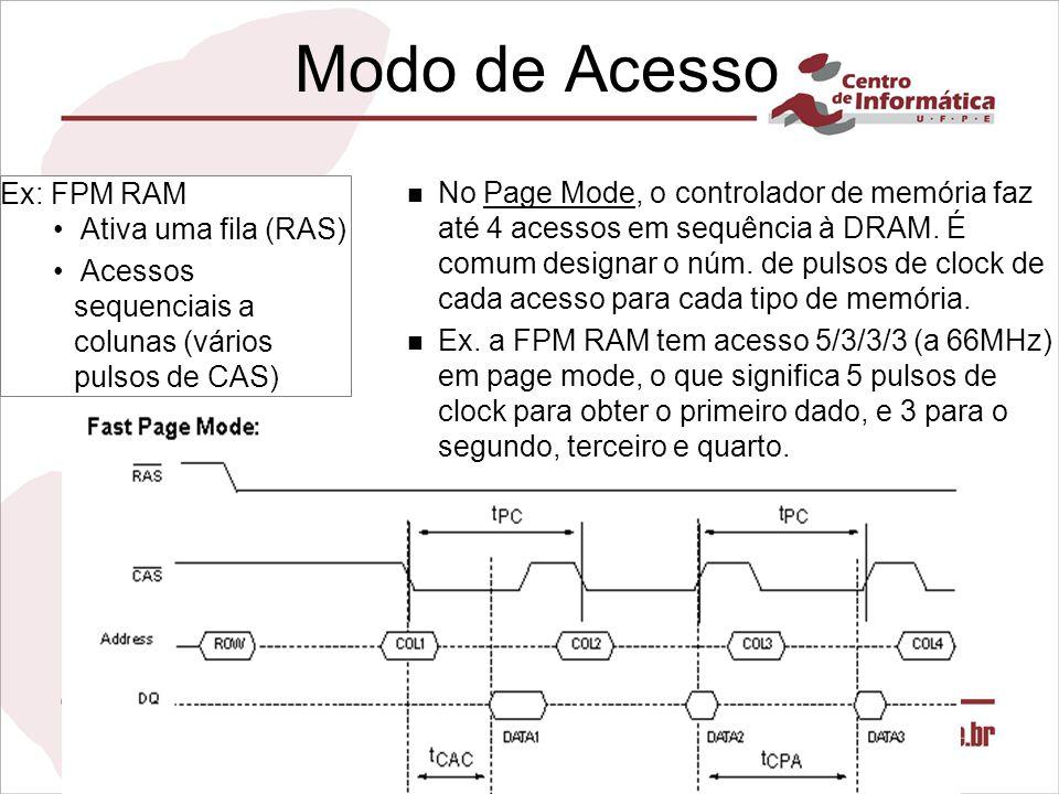 Modo de Acesso Ex: FPM RAM