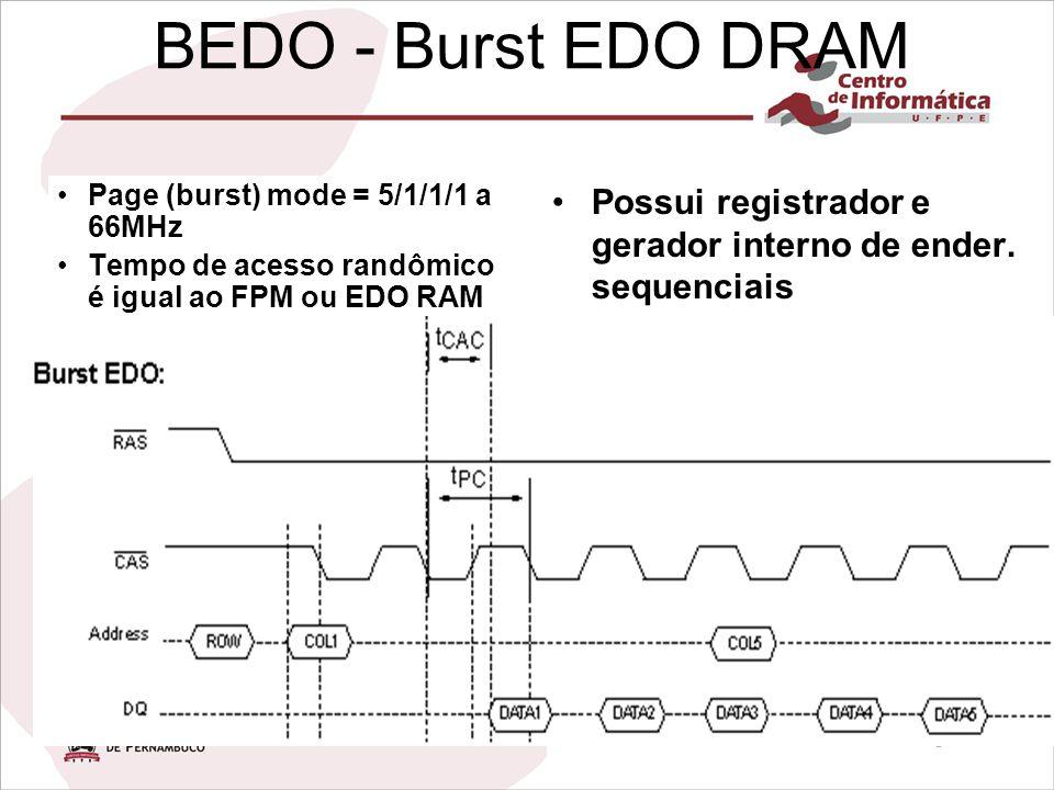 BEDO - Burst EDO DRAM Page (burst) mode = 5/1/1/1 a 66MHz. Tempo de acesso randômico é igual ao FPM ou EDO RAM.