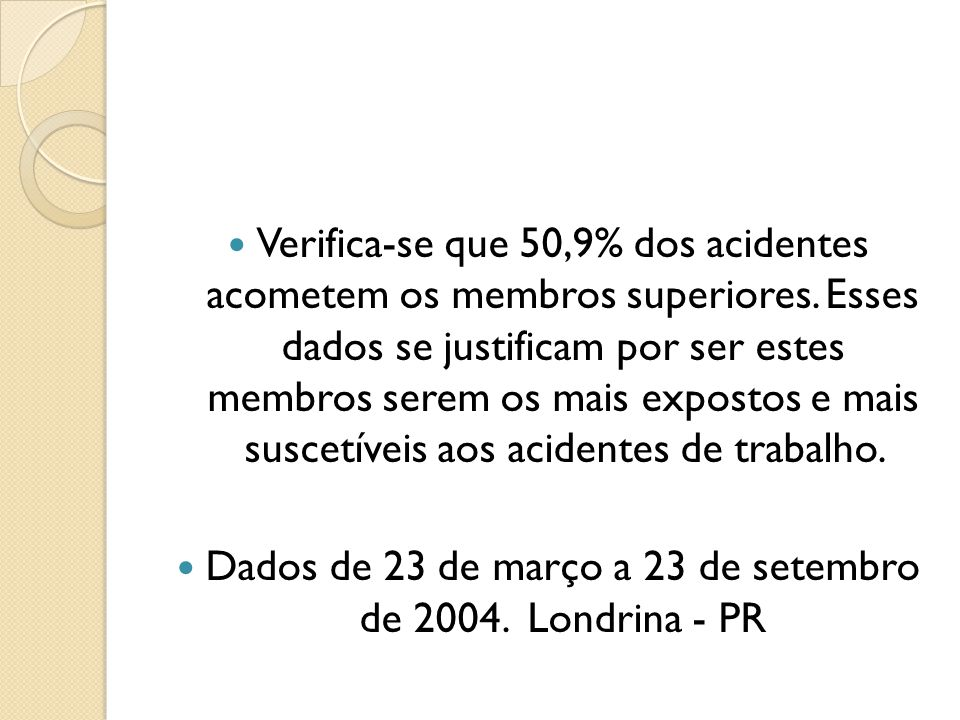 Dados de 23 de março a 23 de setembro de 2004. Londrina - PR