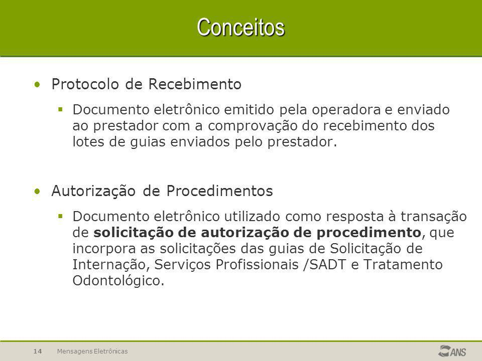 Conceitos Protocolo de Recebimento Autorização de Procedimentos