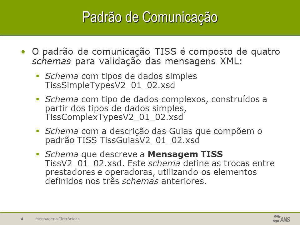 Padrão de Comunicação O padrão de comunicação TISS é composto de quatro schemas para validação das mensagens XML: