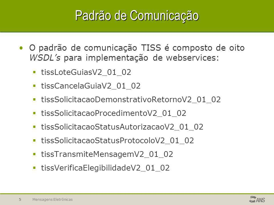 Padrão de Comunicação O padrão de comunicação TISS é composto de oito WSDL's para implementação de webservices: