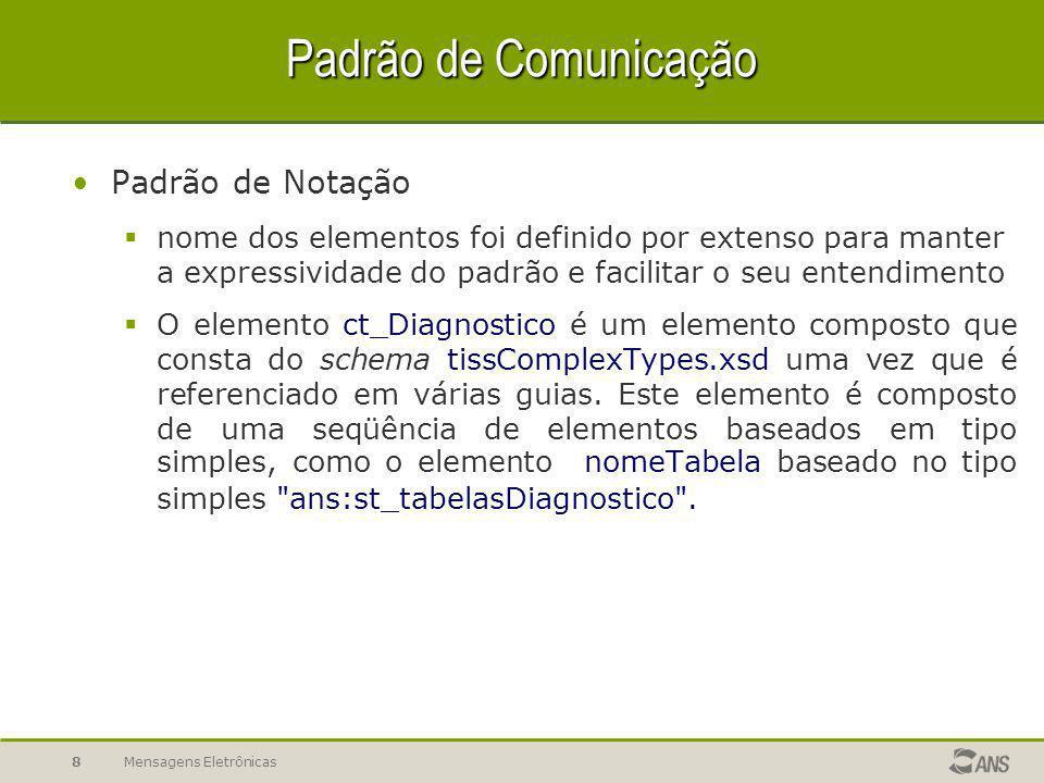 Padrão de Comunicação Padrão de Notação