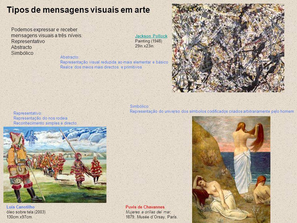 Tipos de mensagens visuais em arte