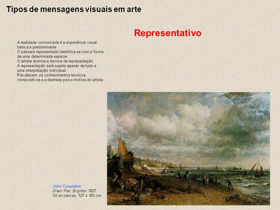 Representativo Tipos de mensagens visuais em arte