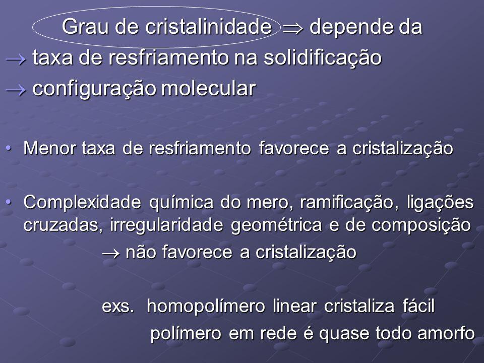 Grau de cristalinidade  depende da
