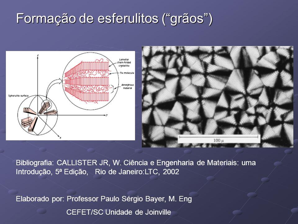 Formação de esferulitos ( grãos )