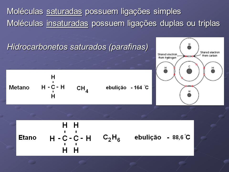 Moléculas saturadas possuem ligações simples