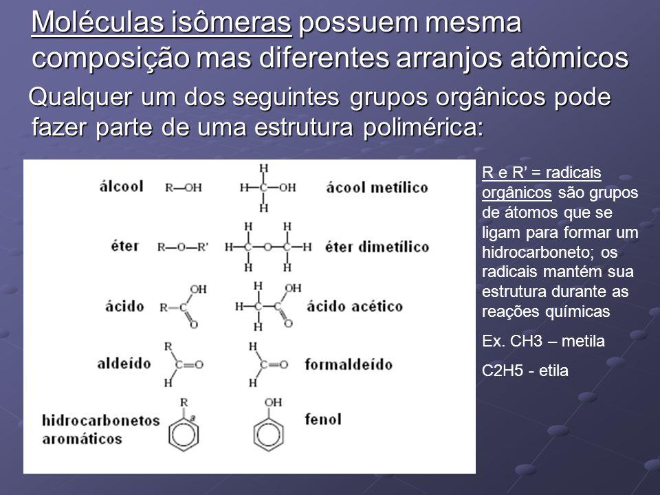 Moléculas isômeras possuem mesma composição mas diferentes arranjos atômicos