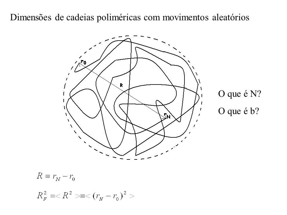 Dimensões de cadeias poliméricas com movimentos aleatórios