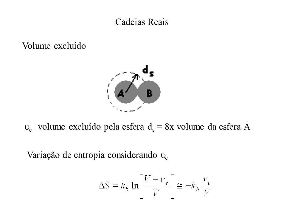 Cadeias Reais Volume excluído. e= volume excluído pela esfera ds = 8x volume da esfera A.