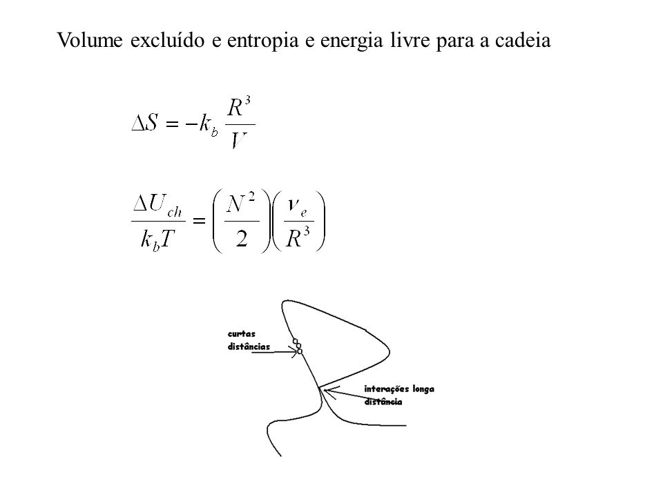 Volume excluído e entropia e energia livre para a cadeia