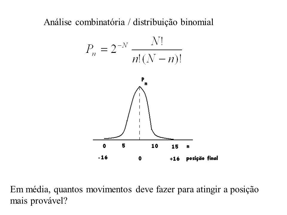 Análise combinatória / distribuição binomial