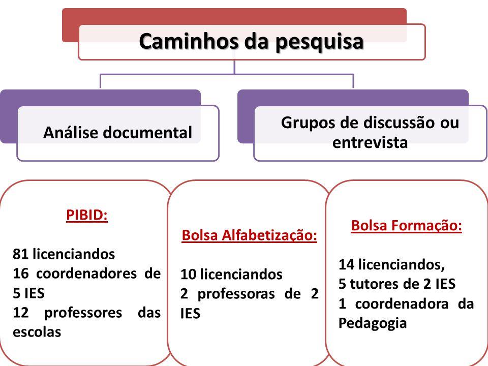 Grupos de discussão ou entrevista