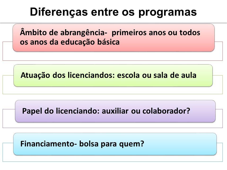 Diferenças entre os programas