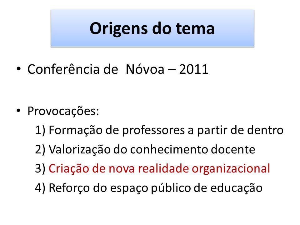 Origens do tema Conferência de Nóvoa – 2011 Provocações: