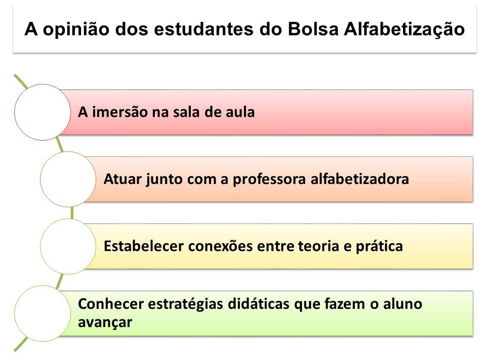 A opinião dos estudantes do Bolsa Alfabetização