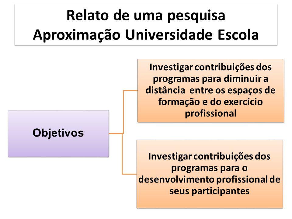 Relato de uma pesquisa Aproximação Universidade Escola