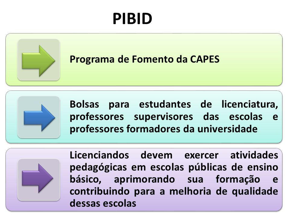 PIBID Programa de Fomento da CAPES