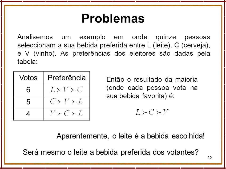 Problemas Votos Preferência 6 5 4