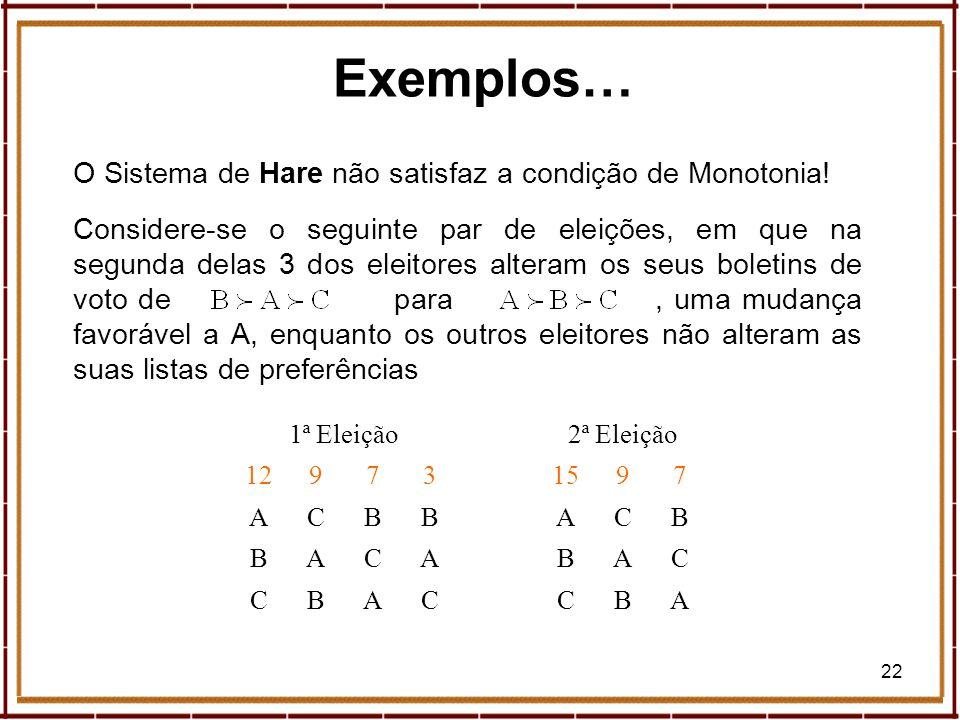 Exemplos… O Sistema de Hare não satisfaz a condição de Monotonia!
