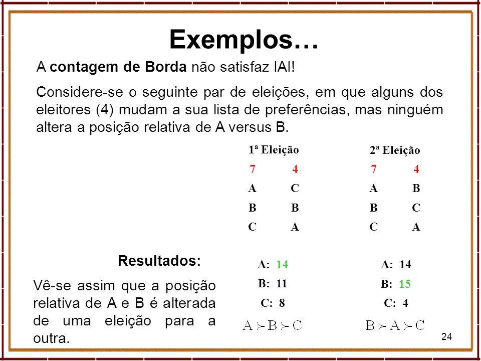 Exemplos… A contagem de Borda não satisfaz IAI!