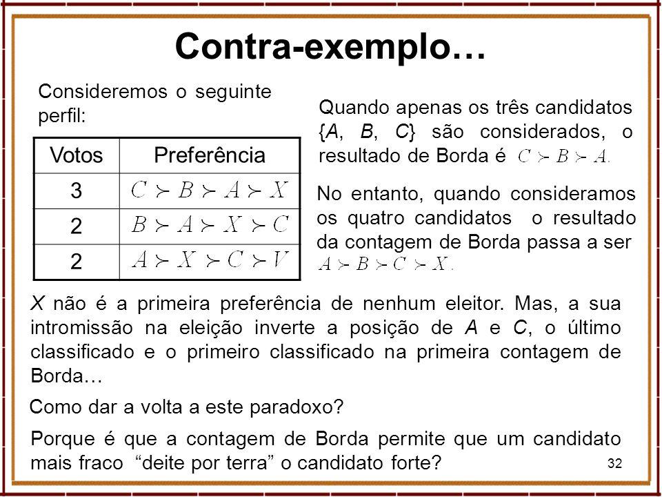Contra-exemplo… Votos Preferência 3 2 Consideremos o seguinte perfil: