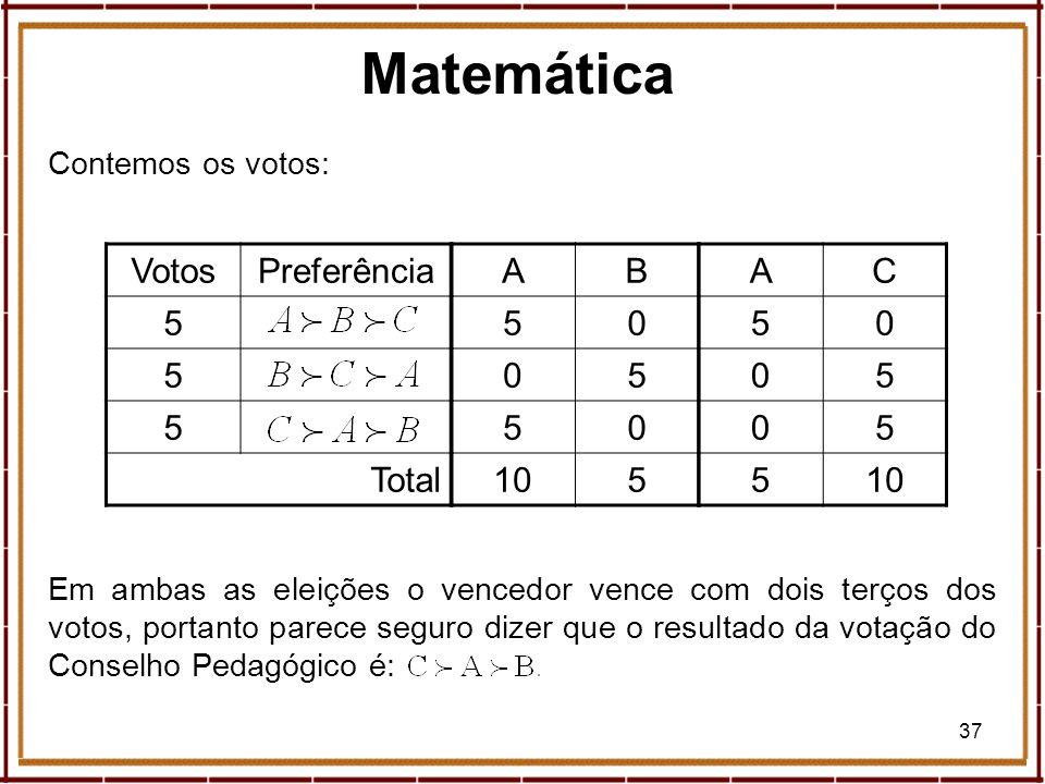 Matemática Votos Preferência 5 Total A B 5 10 A C 5 10