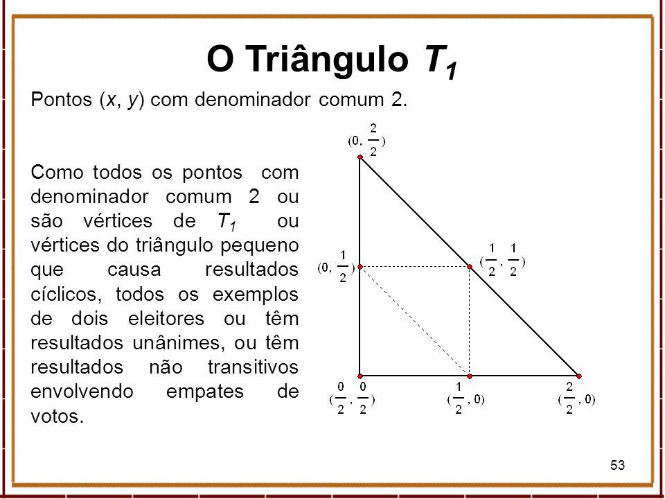 O Triângulo T1 Pontos (x, y) com denominador comum 2.