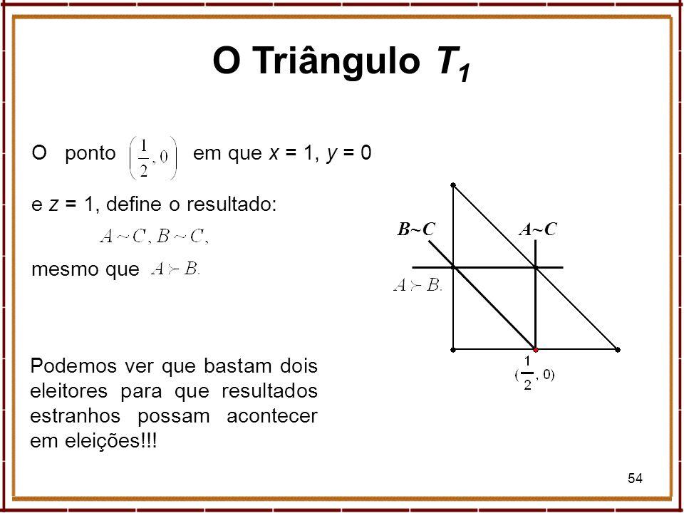 O Triângulo T1 O ponto em que x = 1, y = 0