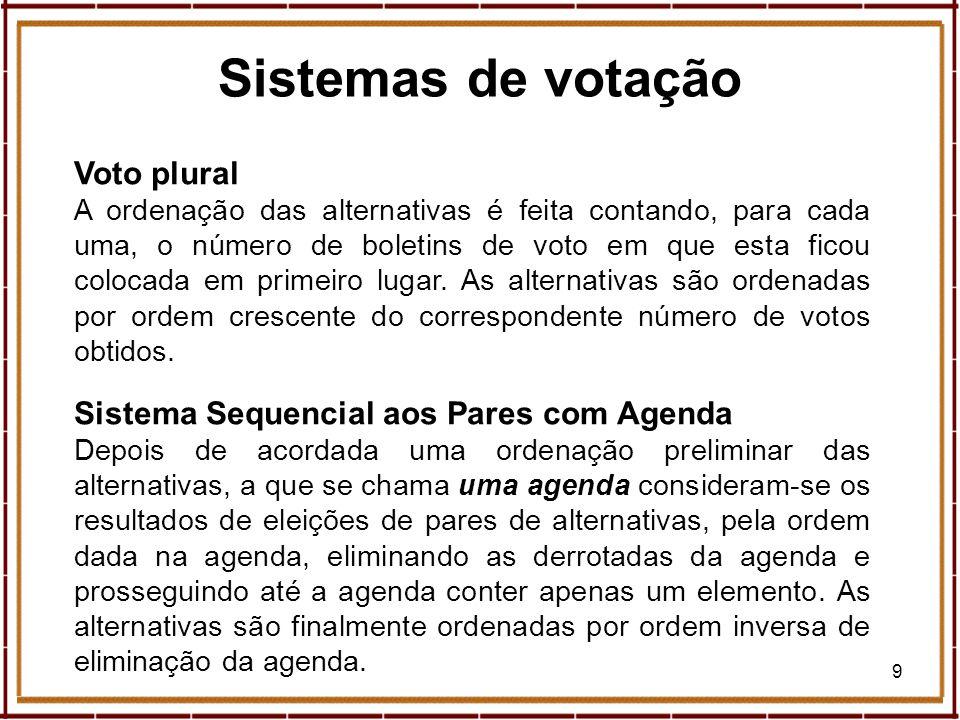 Sistemas de votação Voto plural
