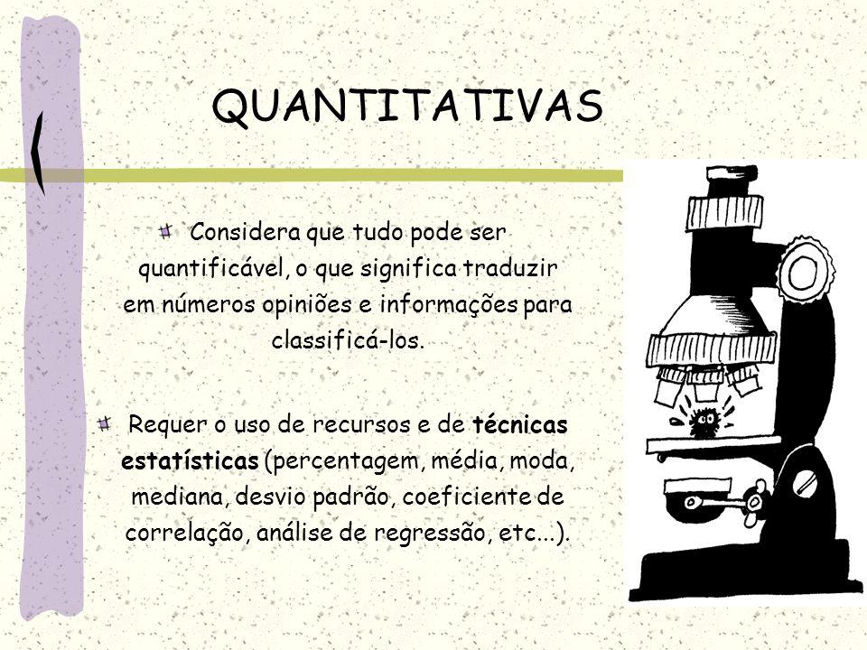 QUANTITATIVAS Considera que tudo pode ser quantificável, o que significa traduzir em números opiniões e informações para classificá-los.