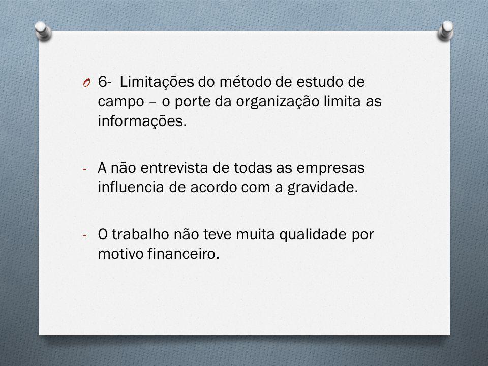 6- Limitações do método de estudo de campo – o porte da organização limita as informações.