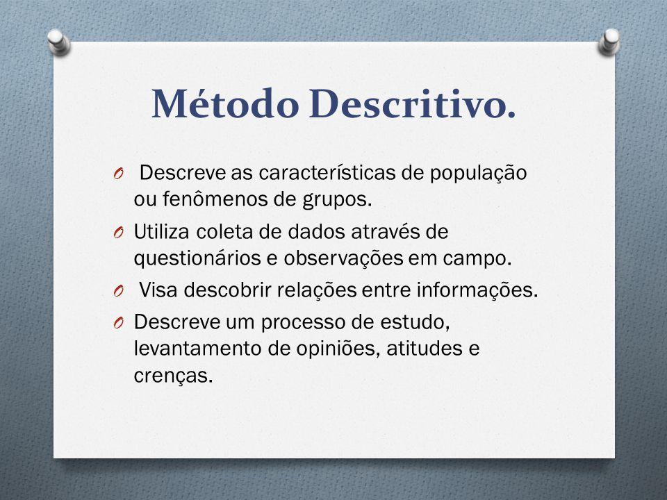 Método Descritivo. Descreve as características de população ou fenômenos de grupos.
