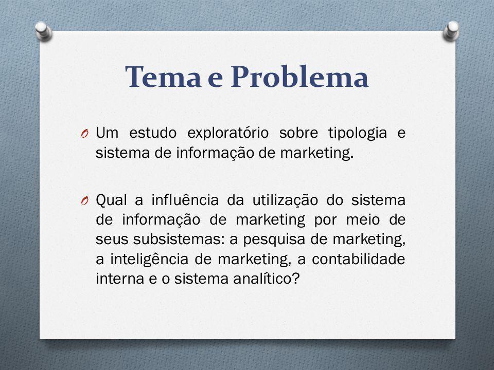 Tema e Problema Um estudo exploratório sobre tipologia e sistema de informação de marketing.