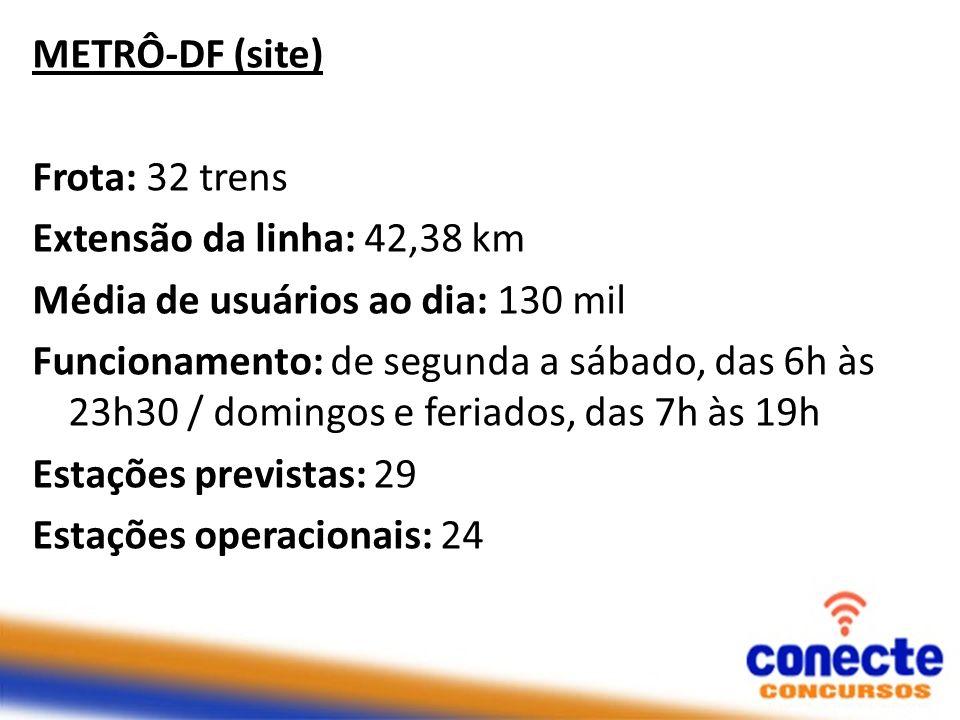 METRÔ-DF (site) Frota: 32 trens Extensão da linha: 42,38 km Média de usuários ao dia: 130 mil Funcionamento: de segunda a sábado, das 6h às 23h30 / domingos e feriados, das 7h às 19h Estações previstas: 29 Estações operacionais: 24