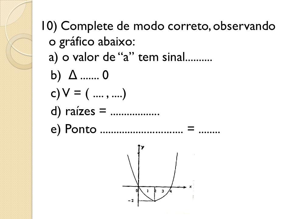 10) Complete de modo correto, observando o gráfico abaixo: a) o valor de a tem sinal..........