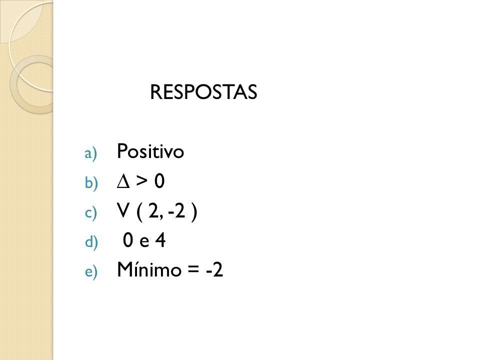 RESPOSTAS Positivo ∆ > 0 V ( 2, -2 ) 0 e 4 Mínimo = -2