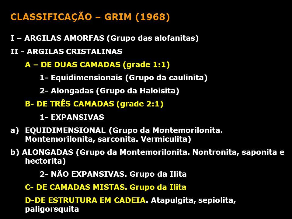 CLASSIFICAÇÃO – GRIM (1968)