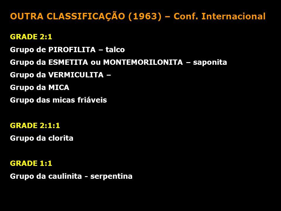 OUTRA CLASSIFICAÇÃO (1963) – Conf. Internacional