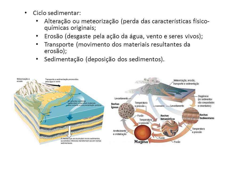 Ciclo sedimentar: Alteração ou meteorização (perda das características físico-químicas originais;