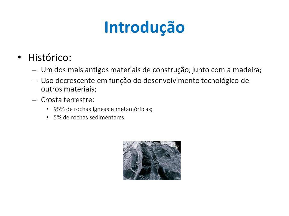 Introdução Histórico: