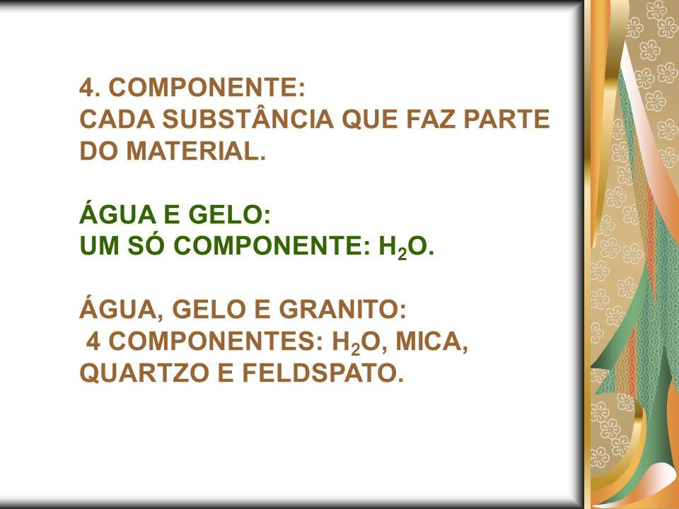 4. COMPONENTE: CADA SUBSTÂNCIA QUE FAZ PARTE DO MATERIAL. ÁGUA E GELO: UM SÓ COMPONENTE: H2O. ÁGUA, GELO E GRANITO: