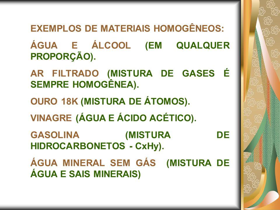 EXEMPLOS DE MATERIAIS HOMOGÊNEOS:
