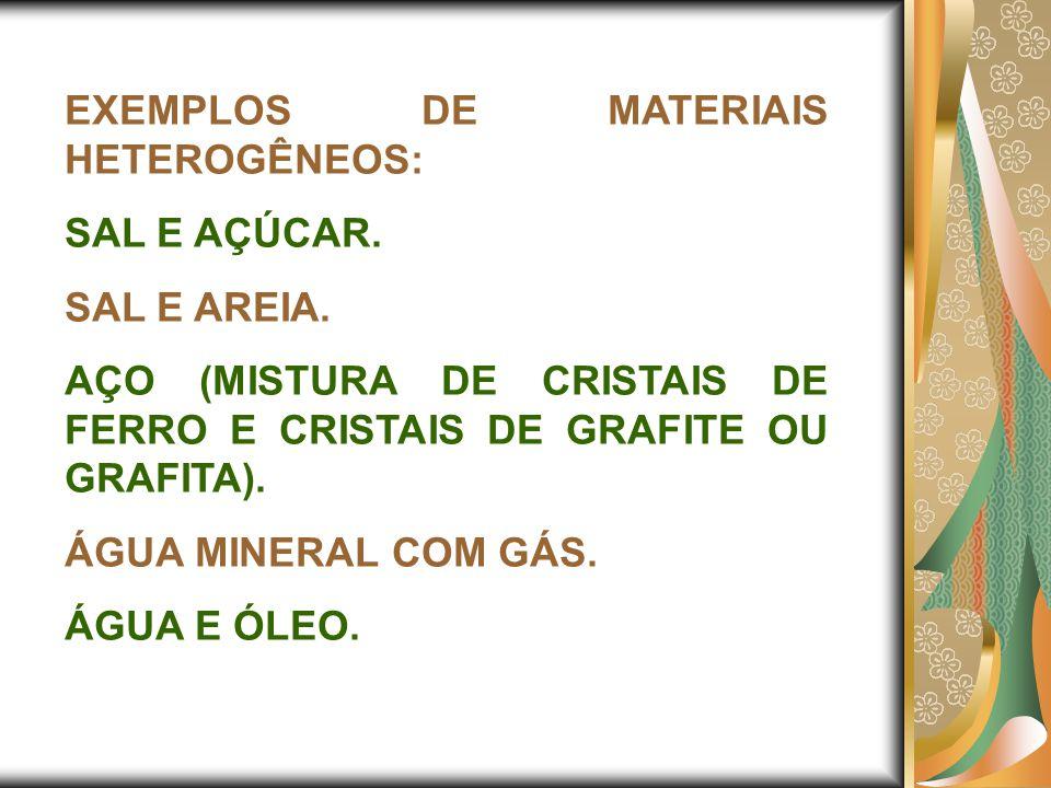 EXEMPLOS DE MATERIAIS HETEROGÊNEOS: